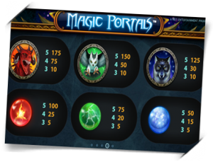 magicportals paytable